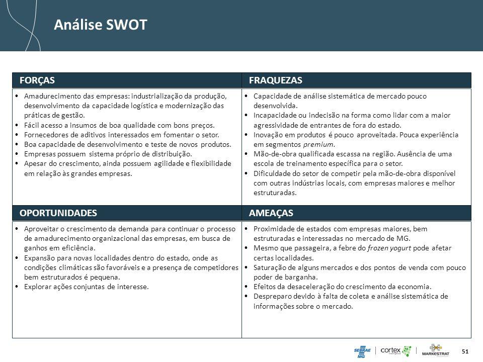 51 Análise SWOT Amadurecimento das empresas: industrialização da produção, desenvolvimento da capacidade logística e modernização das práticas de gest