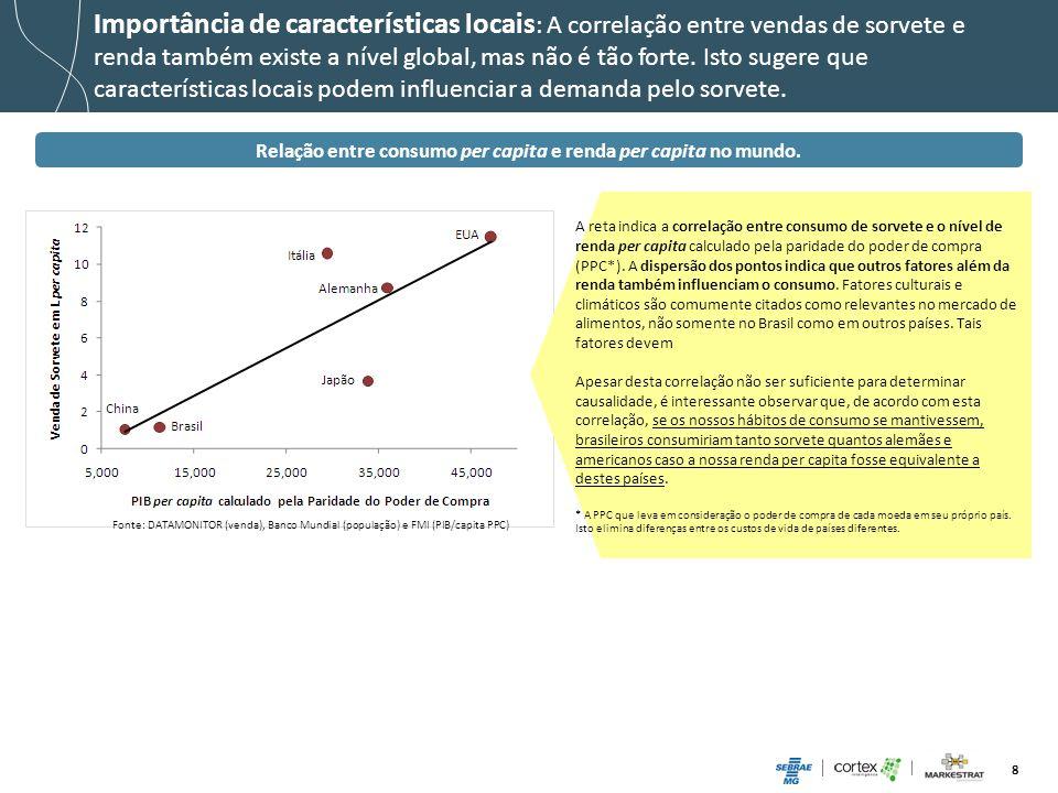 8 Importância de características locais : A correlação entre vendas de sorvete e renda também existe a nível global, mas não é tão forte. Isto sugere