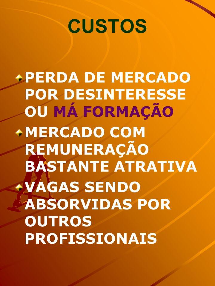 CUSTOS PERDA DE MERCADO POR DESINTERESSE OU MÁ FORMAÇÃO MERCADO COM REMUNERAÇÃO BASTANTE ATRATIVA VAGAS SENDO ABSORVIDAS POR OUTROS PROFISSIONAIS