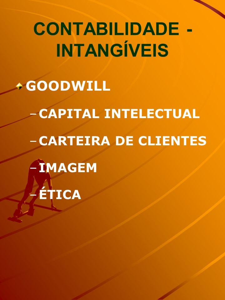 CONTABILIDADE - INTANGÍVEIS GOODWILL – –CAPITAL INTELECTUAL – –CARTEIRA DE CLIENTES – –IMAGEM – –ÉTICA