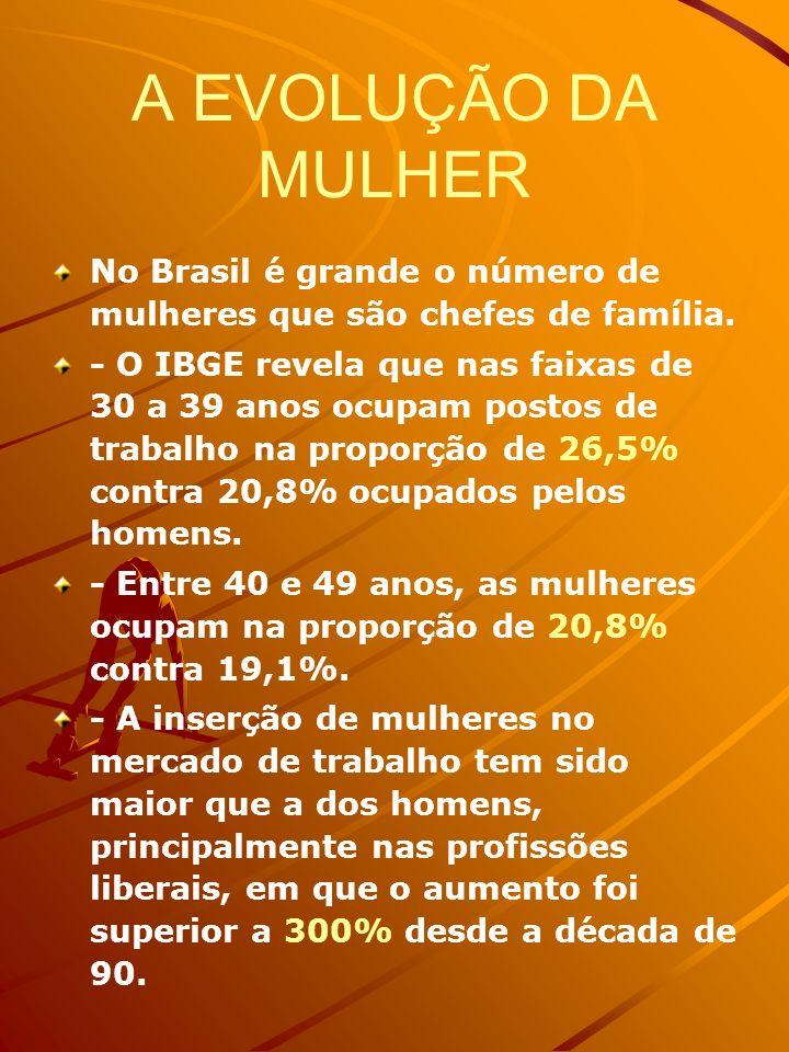 A EVOLUÇÃO DA MULHER No Brasil é grande o número de mulheres que são chefes de família. - O IBGE revela que nas faixas de 30 a 39 anos ocupam postos d
