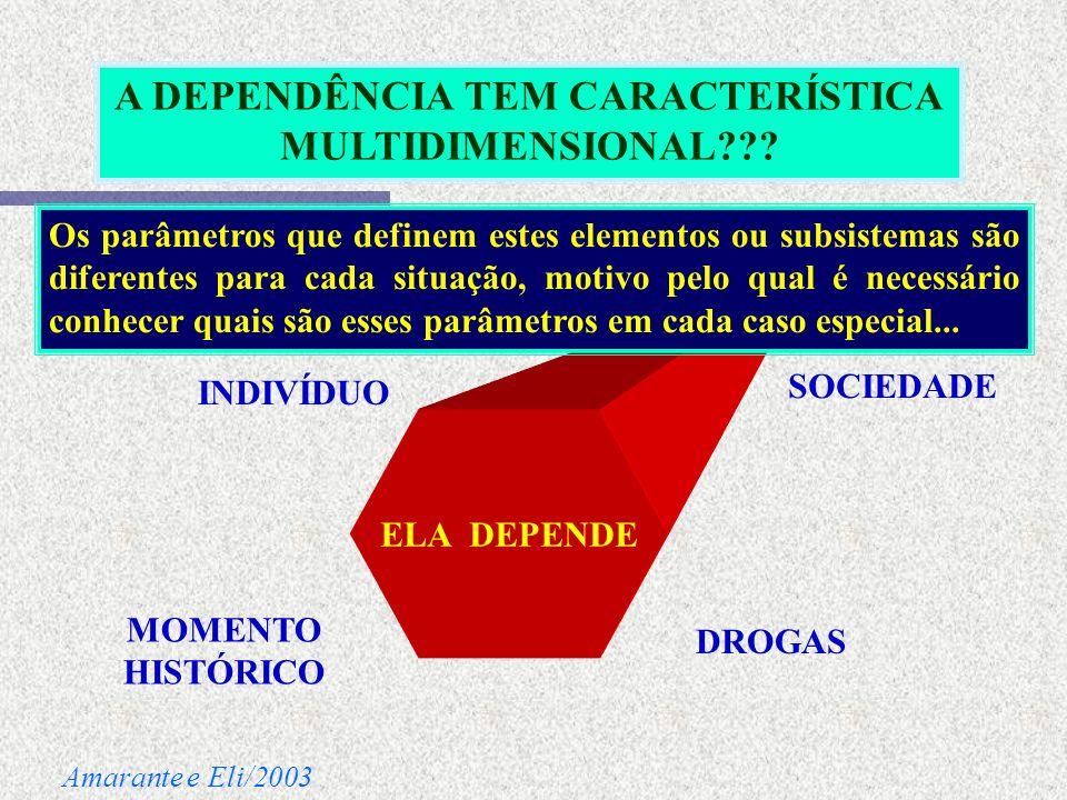 Uso, Abuso e Dependência O tema Drogas é muito complexo, multidimensional e tem atraído a atenção da maioria dos países.