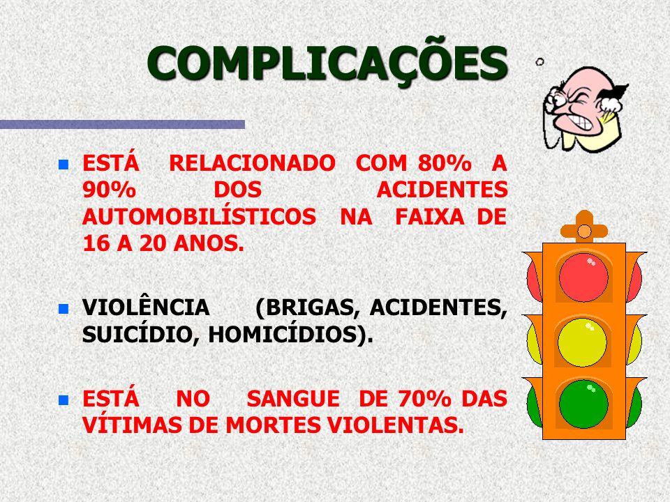 COMPLICAÇÕES Vida Sedentária.