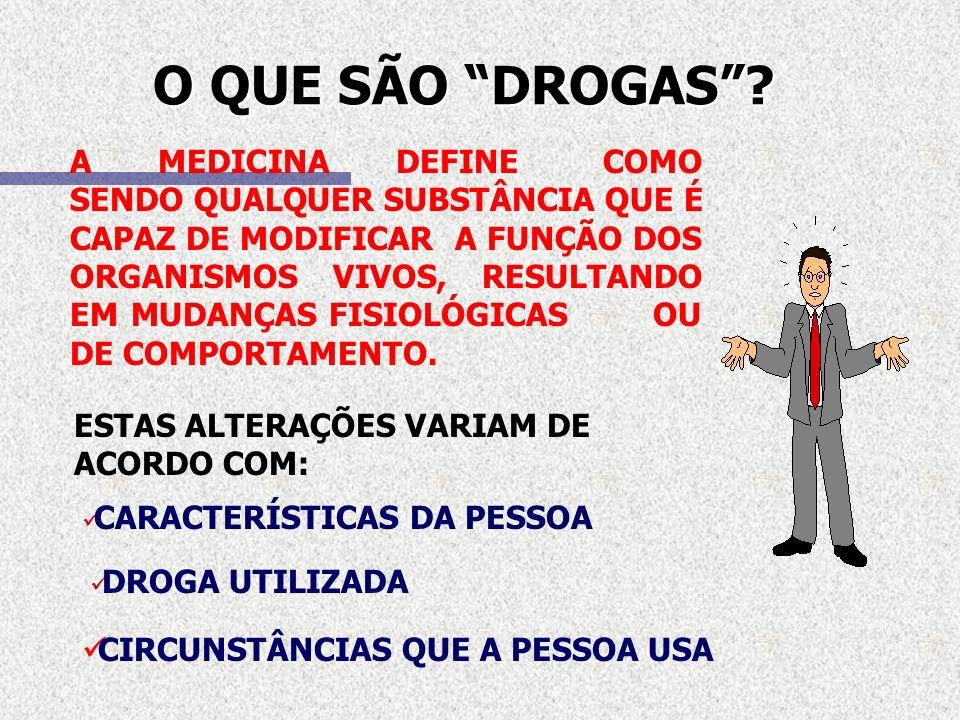 O QUE SERÁ QUE TORNA DIFÍCIL ADMITIR A DEPENDÊNCIA DE DROGAS.