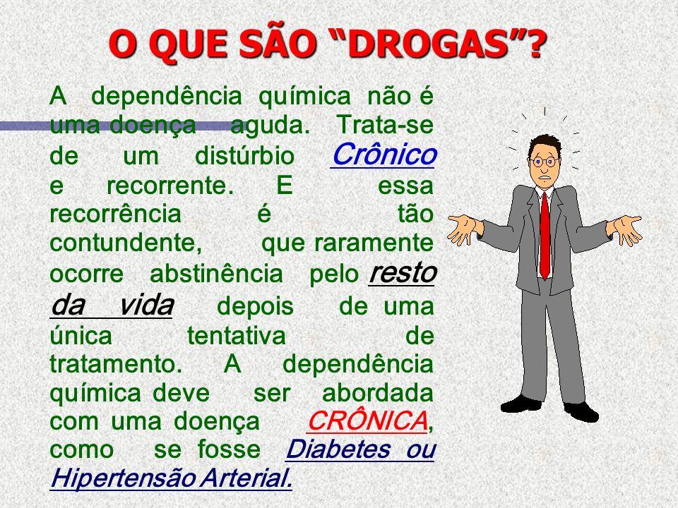 O QUE SÃO DROGAS.