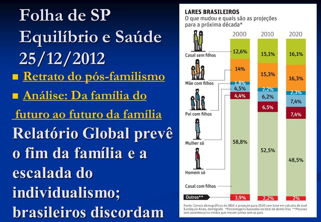 Folha de SP Equilíbrio e Saúde 25/12/2012 Retrato do pós-familismo Análise: Da família do futuro ao futuro da família 5 Relatório Global prevê o fim d