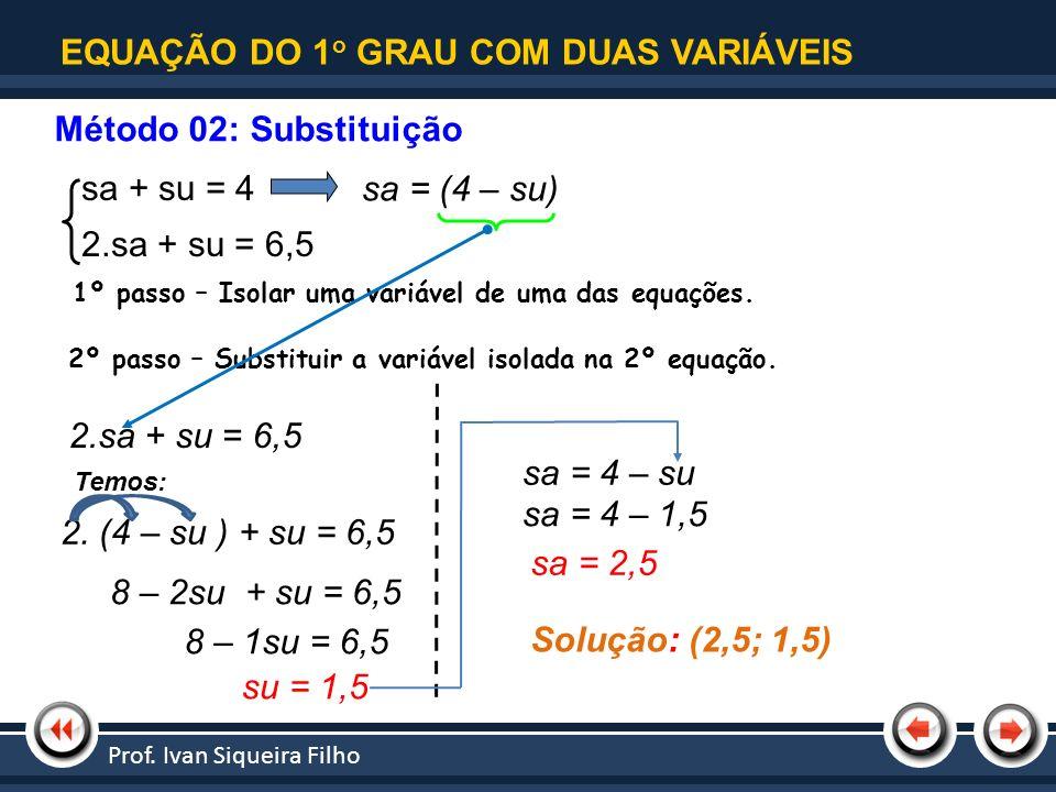 Nome da Apresentação | Tópico 1 1º passo – Isolar uma variável de uma das equações. sa = (4 – su) 2º passo – Substituir a variável isolada na 2º equaç