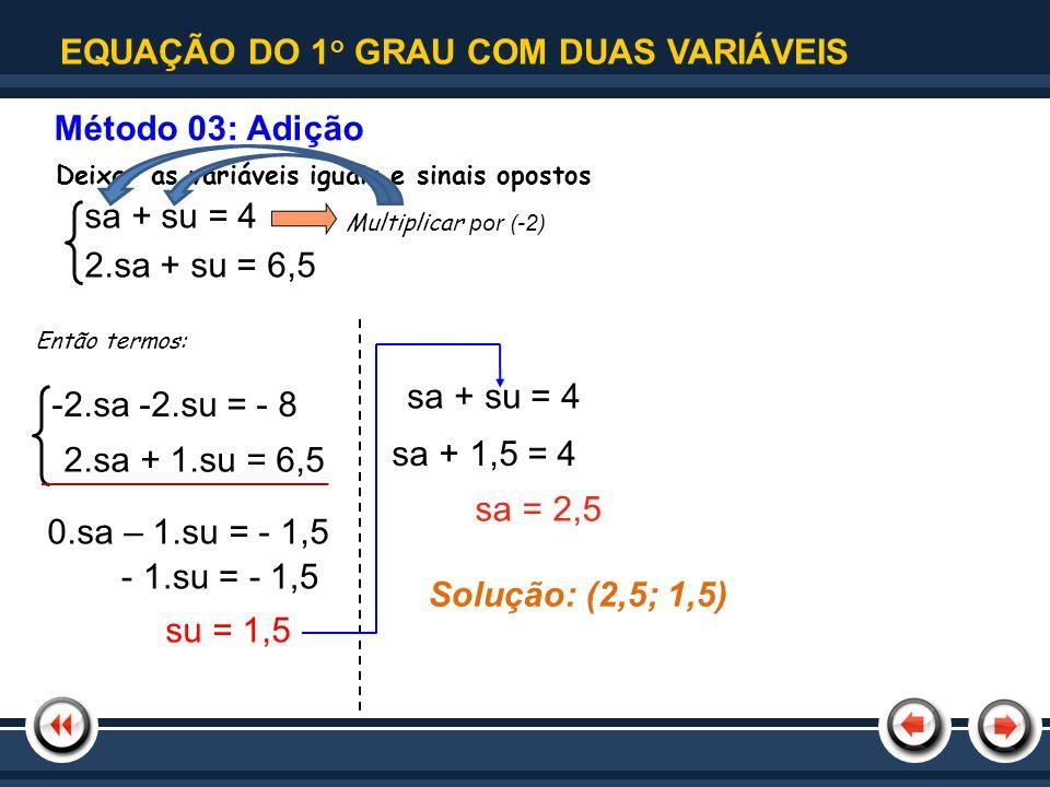 Nome da Apresentação | Tópico 1 Deixar as variáveis iguais e sinais opostos Multiplicar por (-2) Então termos: -2.sa -2.su = - 8 2.sa + 1.su = 6,5 0.s