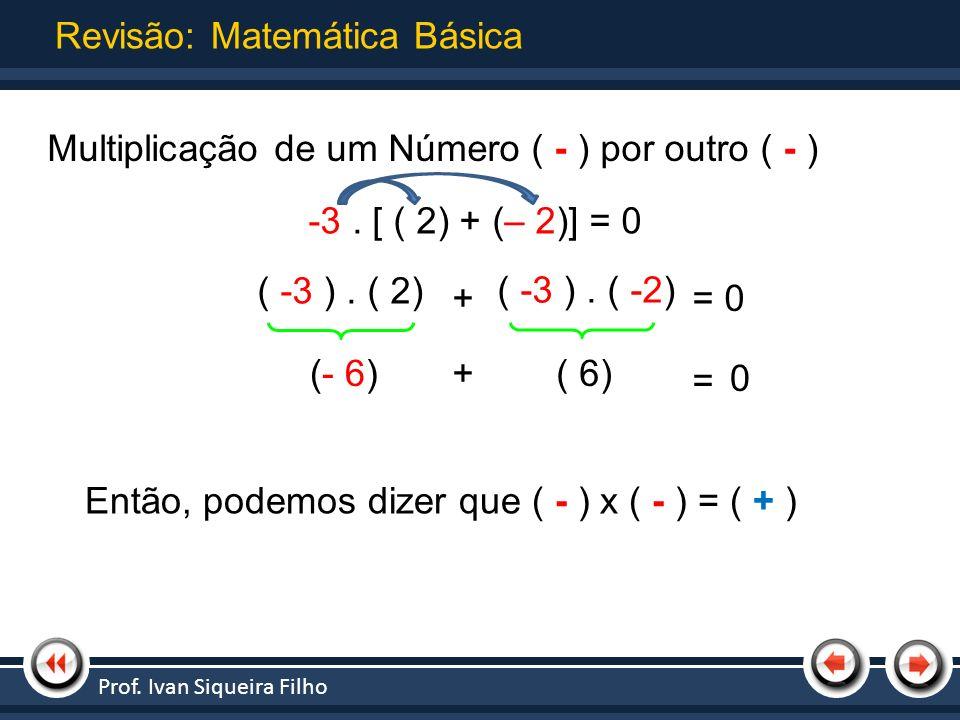 Nome da Apresentação | Tópico 1 Então, podemos dizer que ( - ) x ( - ) = ( + ) ( -3 ). ( 2) ( -3 ). ( -2) + (- 6)(- 6) -3. [ ( 2) + (– 2)] = 0 + = 0 =