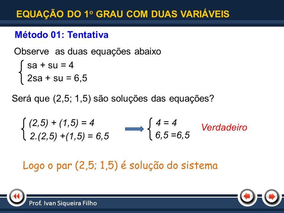 Nome da Apresentação | Tópico 1 Observe as duas equações abaixo Será que (2,5; 1,5) são soluções das equações? 2.(2,5) +(1,5) = 6,5 (2,5) + (1,5) = 4