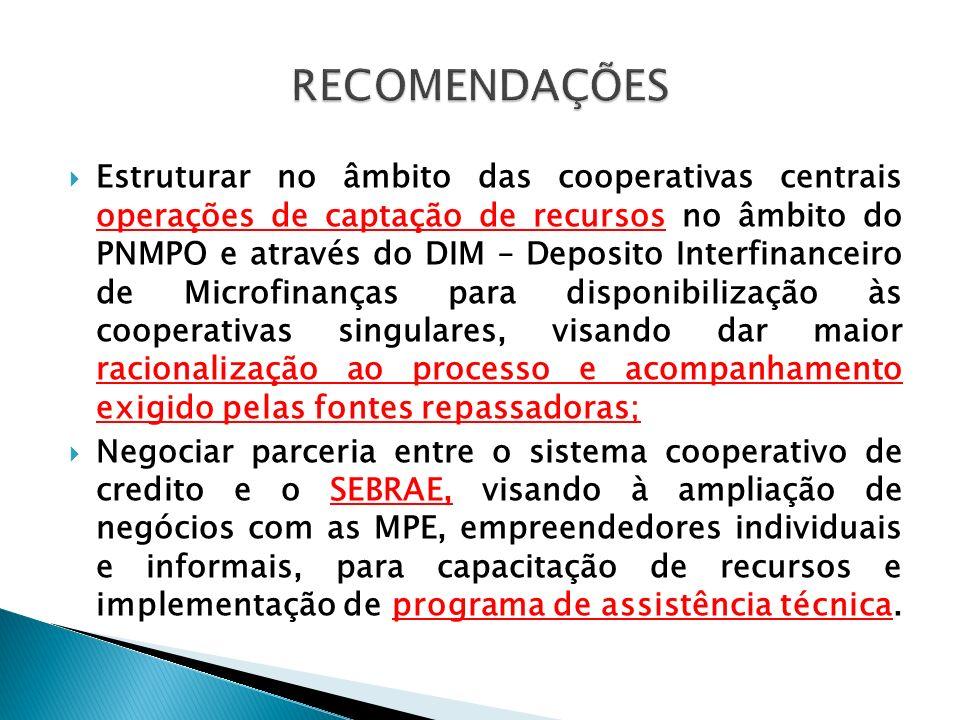 Estruturar no âmbito das cooperativas centrais operações de captação de recursos no âmbito do PNMPO e através do DIM – Deposito Interfinanceiro de Mic