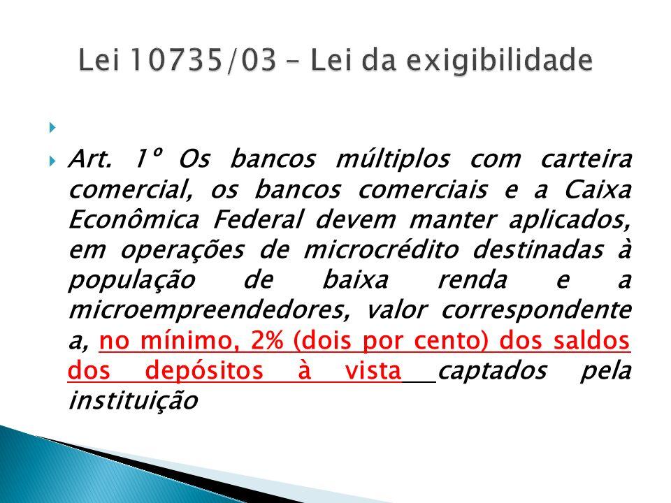 Art. 1º Os bancos múltiplos com carteira comercial, os bancos comerciais e a Caixa Econômica Federal devem manter aplicados, em operações de microcréd