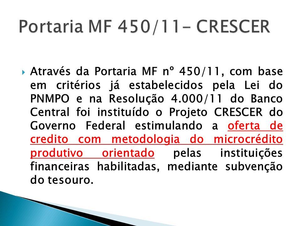 Através da Portaria MF nº 450/11, com base em critérios já estabelecidos pela Lei do PNMPO e na Resolução 4.000/11 do Banco Central foi instituído o P