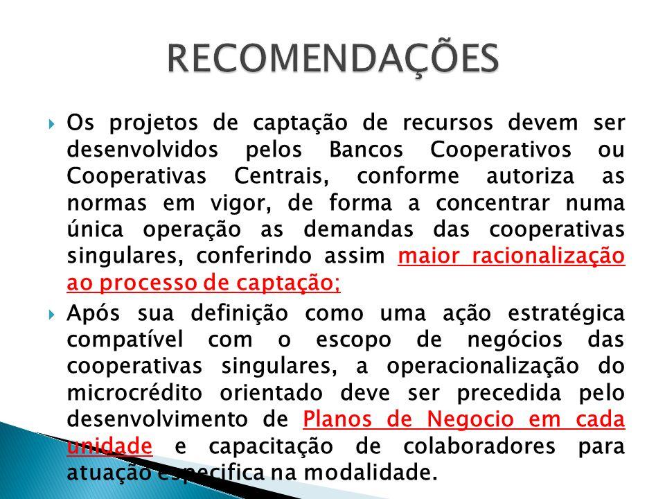 Os projetos de captação de recursos devem ser desenvolvidos pelos Bancos Cooperativos ou Cooperativas Centrais, conforme autoriza as normas em vigor,