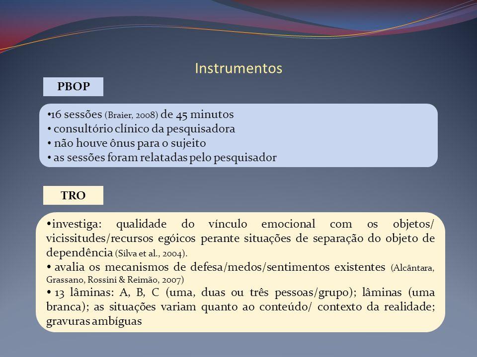 Instrumentos PBOP 16 sessões (Braier, 2008) de 45 minutos consultório clínico da pesquisadora não houve ônus para o sujeito as sessões foram relatadas