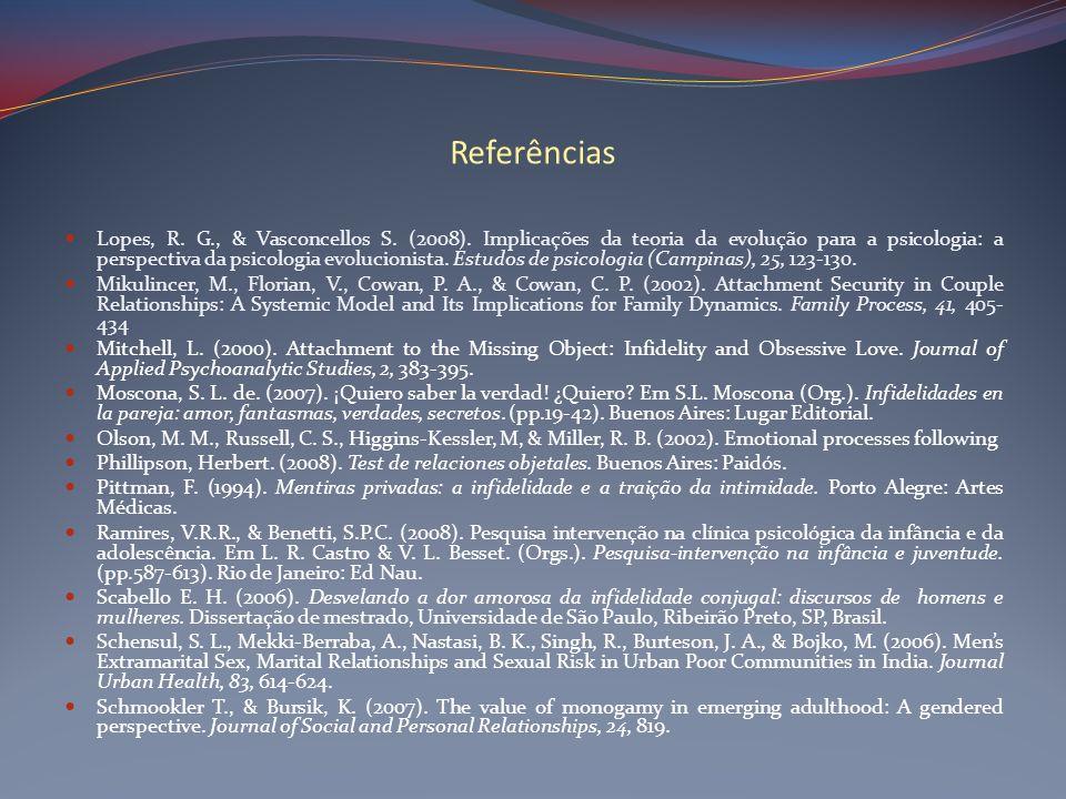 Referências Lopes, R. G., & Vasconcellos S. (2008). Implicações da teoria da evolução para a psicologia: a perspectiva da psicologia evolucionista. Es