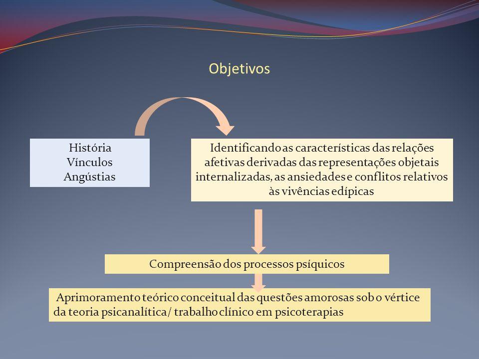 Objetivos Identificando as características das relações afetivas derivadas das representações objetais internalizadas, as ansiedades e conflitos relat