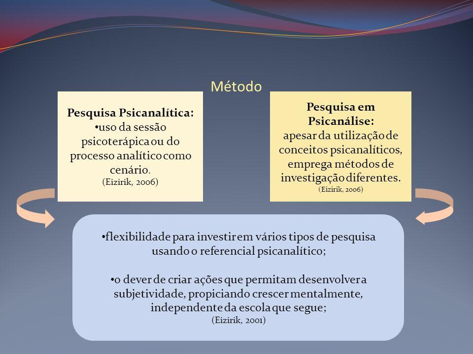 Método flexibilidade para investir em vários tipos de pesquisa usando o referencial psicanalítico; o dever de criar ações que permitam desenvolver a s