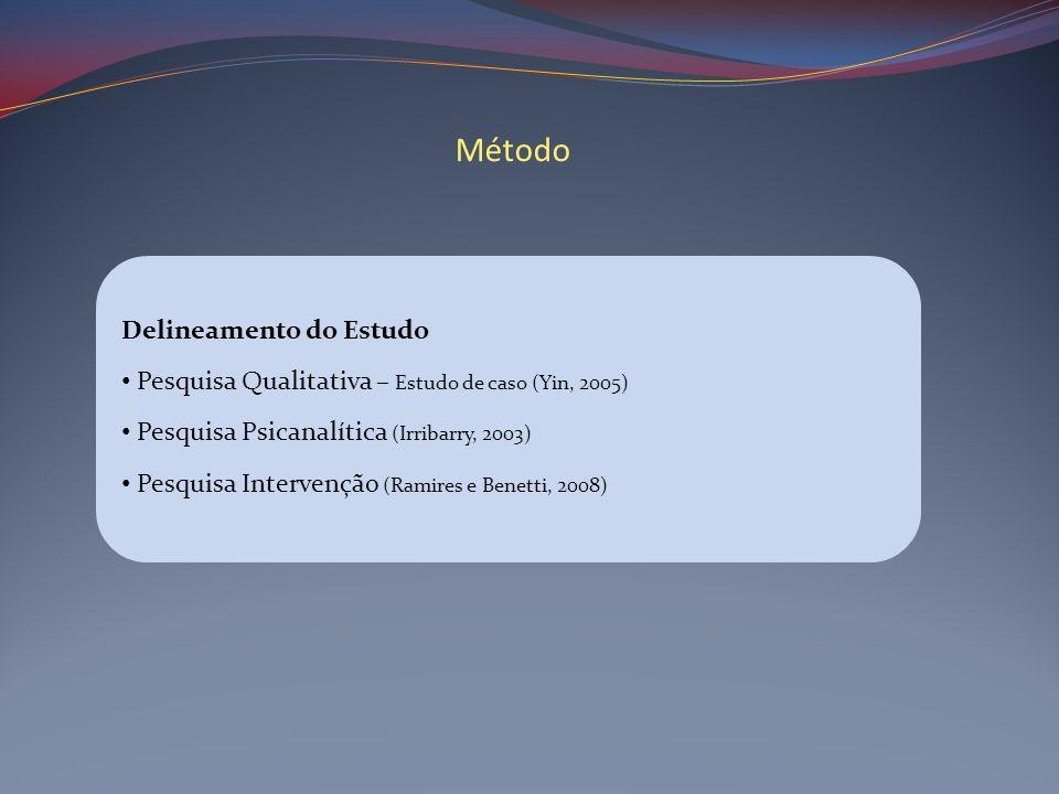 Delineamento do Estudo Pesquisa Qualitativa – Estudo de caso (Yin, 2005) Pesquisa Psicanalítica (Irribarry, 2003) Pesquisa Intervenção (Ramires e Bene