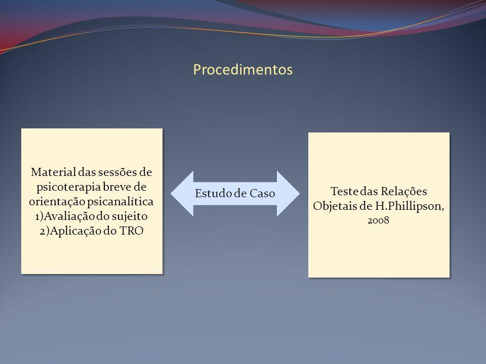 Procedimentos Estudo de Caso Material das sessões de psicoterapia breve de orientação psicanalítica 1)Avaliação do sujeito 2)Aplicação do TRO Material