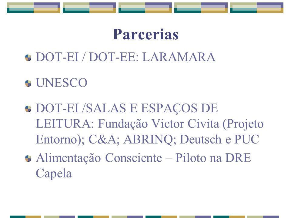 Parcerias DOT-EI / DOT-EE: LARAMARA UNESCO DOT-EI /SALAS E ESPAÇOS DE LEITURA: Fundação Victor Civita (Projeto Entorno); C&A; ABRINQ; Deutsch e PUC Al
