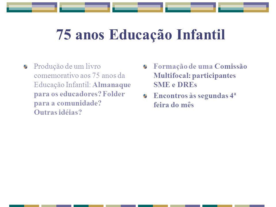 75 anos Educação Infantil Produção de um livro comemorativo aos 75 anos da Educação Infantil: Almanaque para os educadores? Folder para a comunidade?