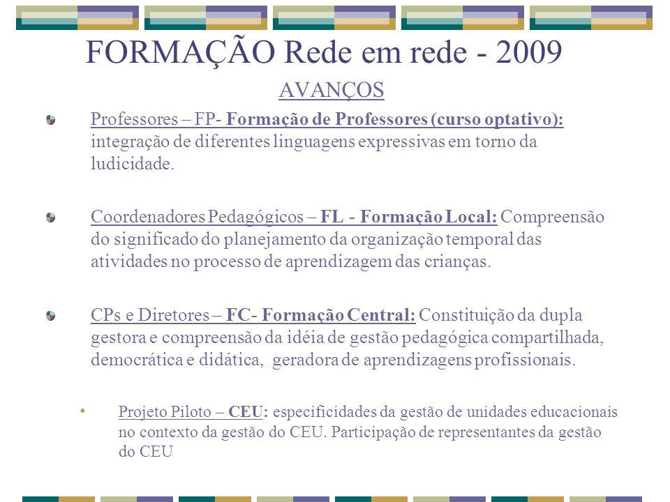 FORMAÇÃO Rede em rede - 2009 AVANÇOS Professores – FP- Formação de Professores (curso optativo): integração de diferentes linguagens expressivas em to