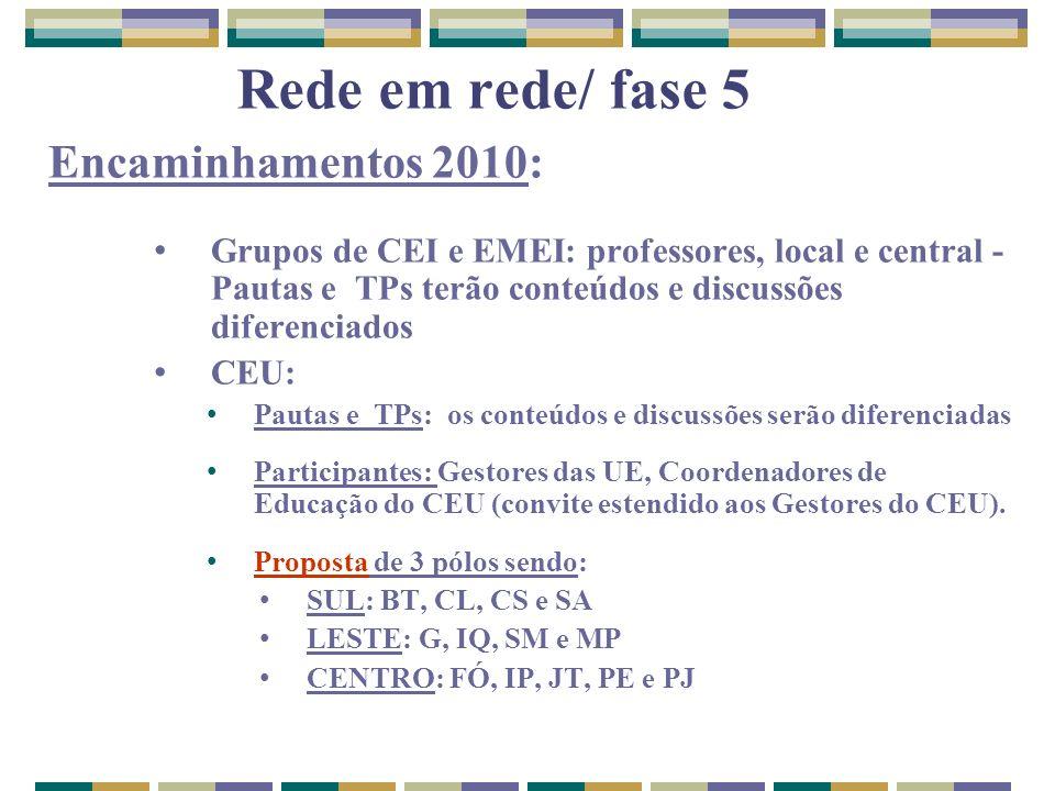 Encaminhamentos 2010: Grupos de CEI e EMEI: professores, local e central - Pautas e TPs terão conteúdos e discussões diferenciados CEU: Pautas e TPs: