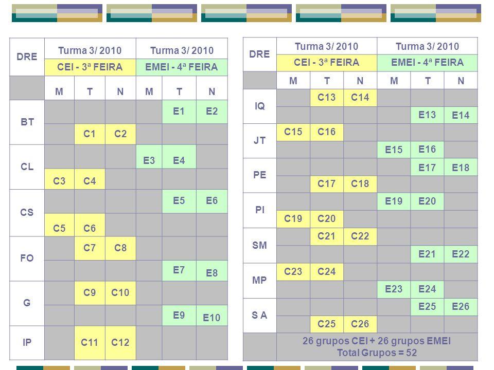 DRE Turma 3/ 2010 CEI - 3ª FEIRAEMEI - 4ª FEIRA MTNMTN BT E1E2 C1C2 CL E3E4 C3C4 CS E5E6 C5C6 FO C7C8 E7 E8 G C9C10 E9 E10 IP C11C12 DRE Turma 3/ 2010