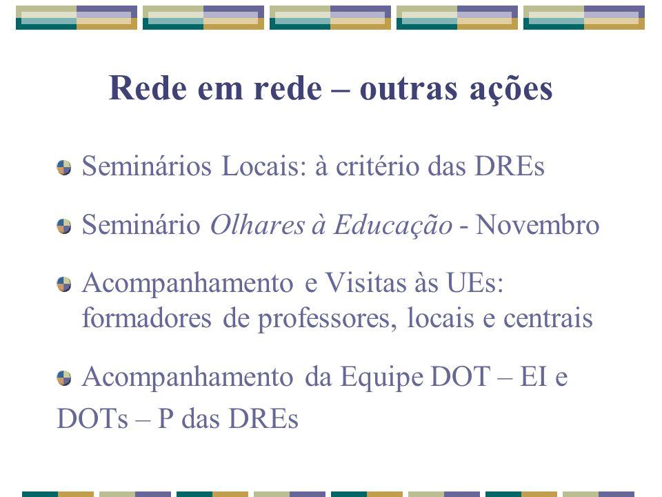 Rede em rede – outras ações Seminários Locais: à critério das DREs Seminário Olhares à Educação - Novembro Acompanhamento e Visitas às UEs: formadores