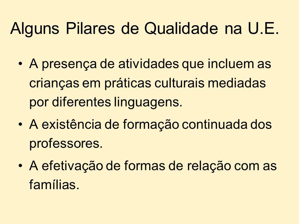 Alguns Pilares de Qualidade na U.E. A presença de atividades que incluem as crianças em práticas culturais mediadas por diferentes linguagens. A exist