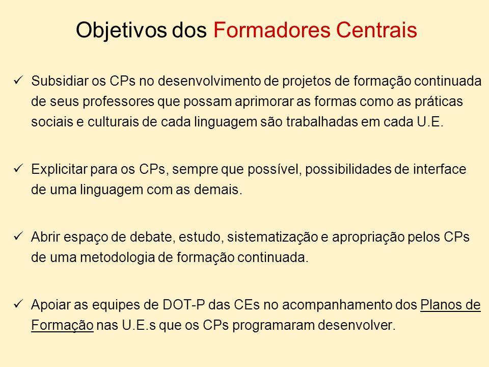 Objetivos dos Formadores Centrais Subsidiar os CPs no desenvolvimento de projetos de formação continuada de seus professores que possam aprimorar as f