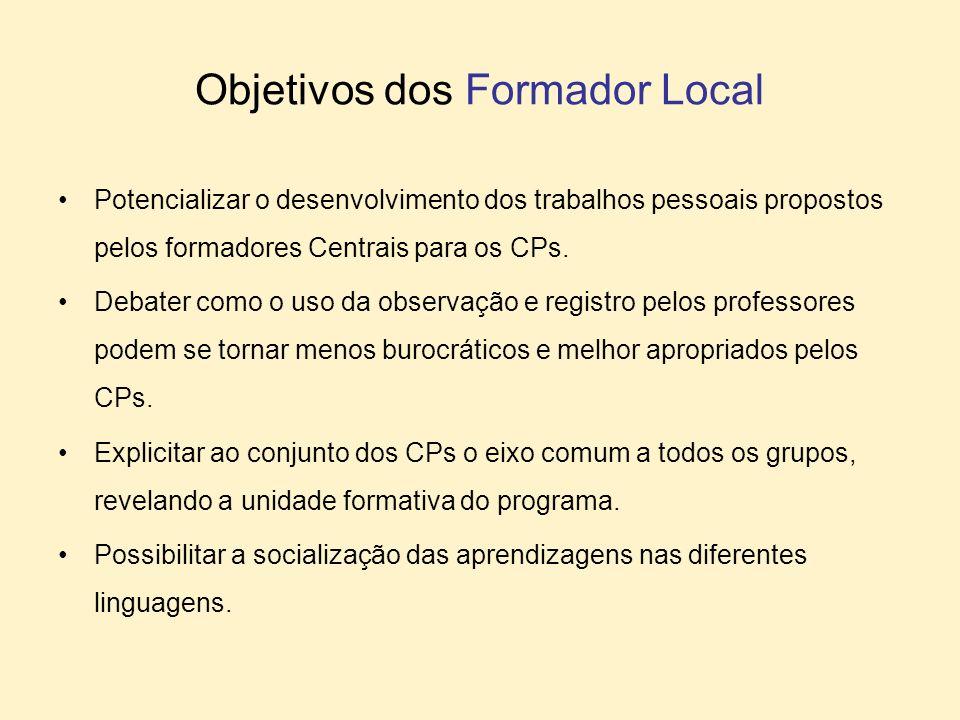 Objetivos dos Formador Local Potencializar o desenvolvimento dos trabalhos pessoais propostos pelos formadores Centrais para os CPs. Debater como o us