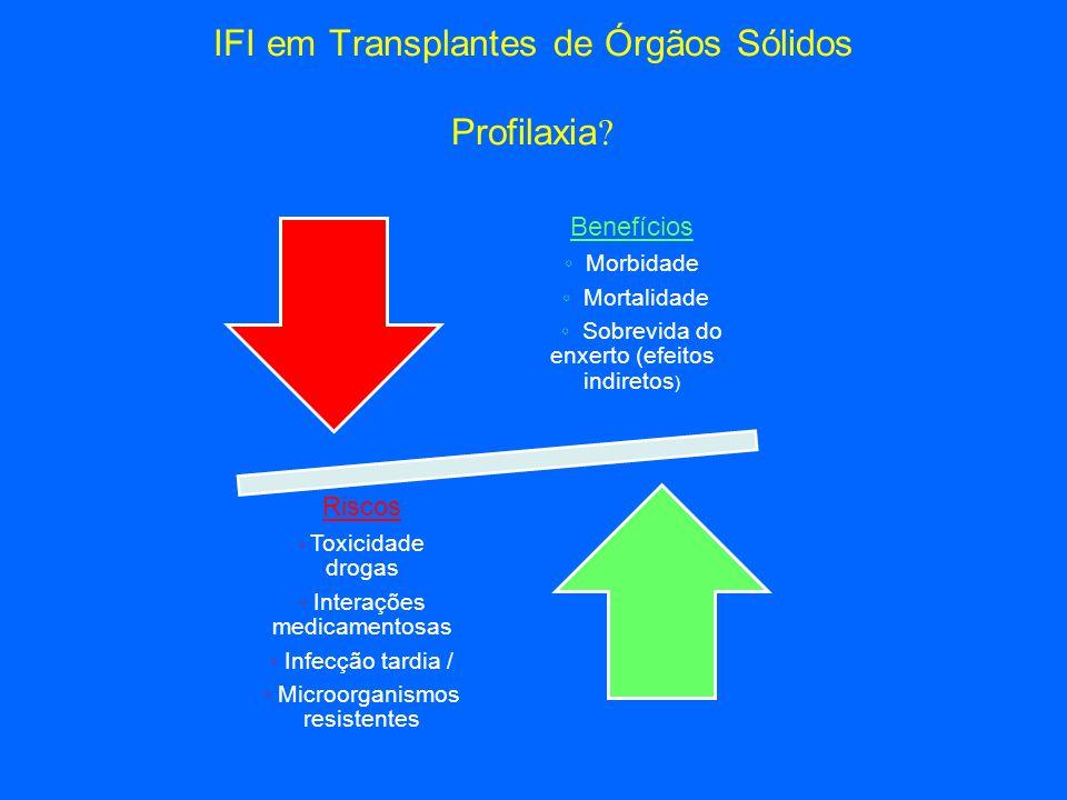 IFI em Transplantes de Órgãos Sólidos Profilaxia Benefícios Morbidade Mortalidade Sobrevida do enxerto (efeitos indiretos ) Riscos Toxicidade drogas I