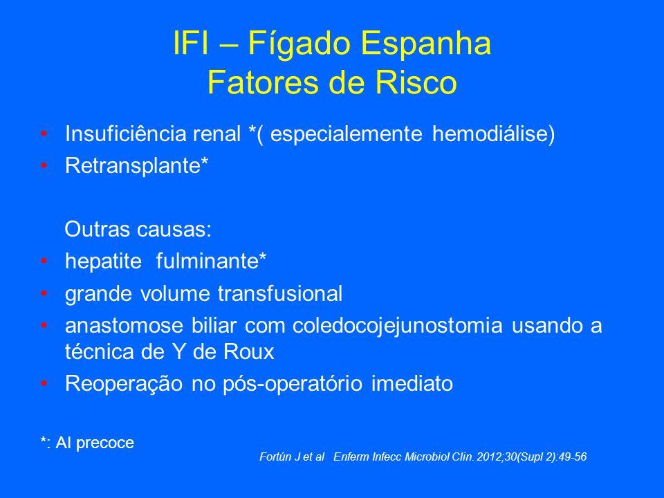 IFI – Fígado Espanha Fatores de Risco Insuficiência renal *( especialemente hemodiálise) Retransplante* Outras causas: hepatite fulminante* grande vol