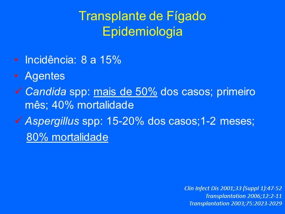 Transplante de Fígado Epidemiologia Incidência: 8 a 15% Agentes Candida spp: mais de 50% dos casos; primeiro mês; 40% mortalidade Aspergillus spp: 15-