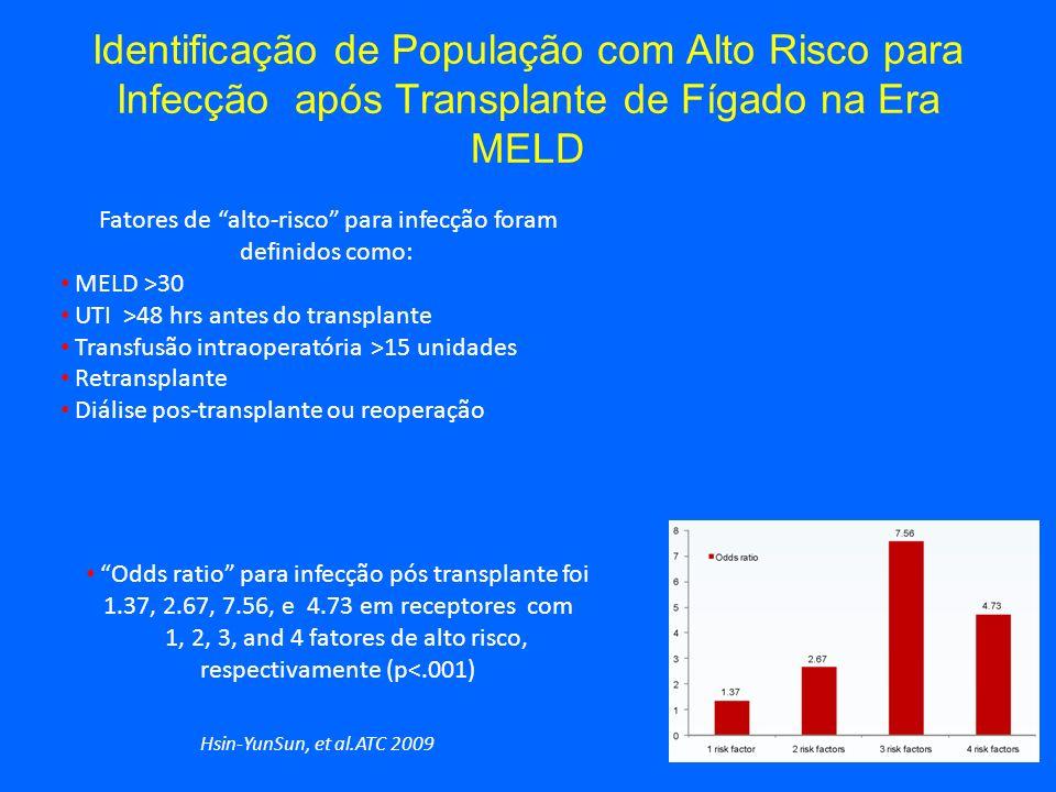 Identificação de População com Alto Risco para Infecção após Transplante de Fígado na Era MELD Fatores de alto-risco para infecção foram definidos com
