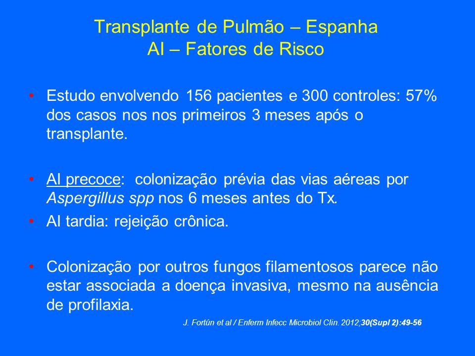 Transplante de Pulmão – Espanha AI – Fatores de Risco Estudo envolvendo 156 pacientes e 300 controles: 57% dos casos nos nos primeiros 3 meses após o