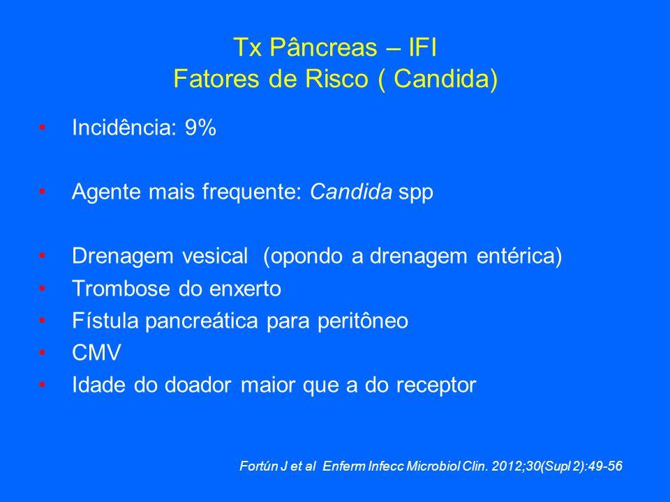 Tx Pâncreas – IFI Fatores de Risco ( Candida) Incidência: 9% Agente mais frequente: Candida spp Drenagem vesical (opondo a drenagem entérica) Trombose