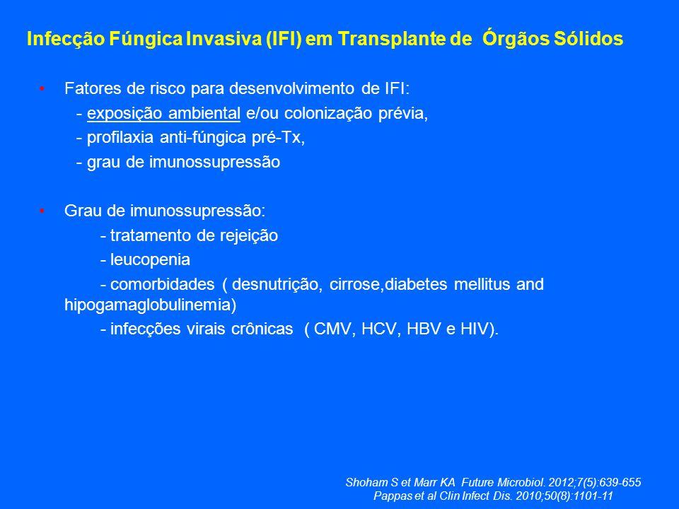 Infecção Fúngica Invasiva (IFI) em Transplante de Órgãos Sólidos Fatores de risco para desenvolvimento de IFI: - exposição ambiental e/ou colonização