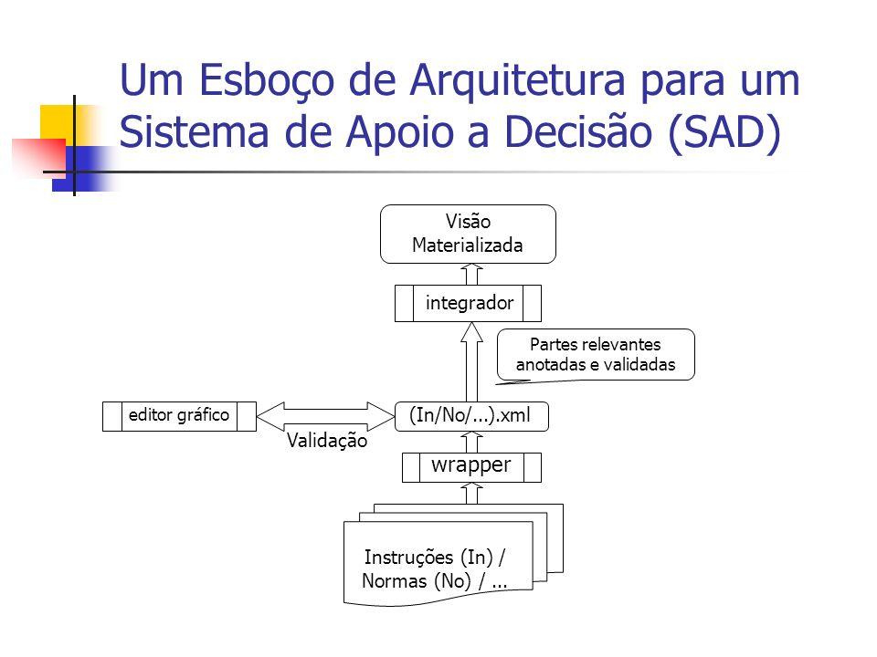 Um Esboço de Arquitetura para um Sistema de Apoio a Decisão (SAD) Instruções (In) / Normas (No) /... wrapper (In/No/...).xml Partes relevantes anotada