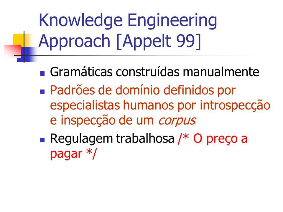 Knowledge Engineering Approach [Appelt 99] Gramáticas construídas manualmente Padrões de domínio definidos por especialistas humanos por introspecção