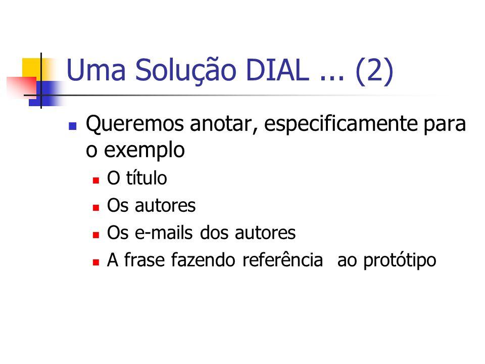 Uma Solução DIAL... (2) Queremos anotar, especificamente para o exemplo O título Os autores Os e-mails dos autores A frase fazendo referência ao protó
