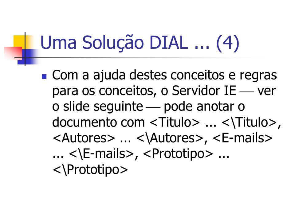 Uma Solução DIAL... (4) Com a ajuda destes conceitos e regras para os conceitos, o Servidor IE ver o slide seguinte pode anotar o documento com...,...