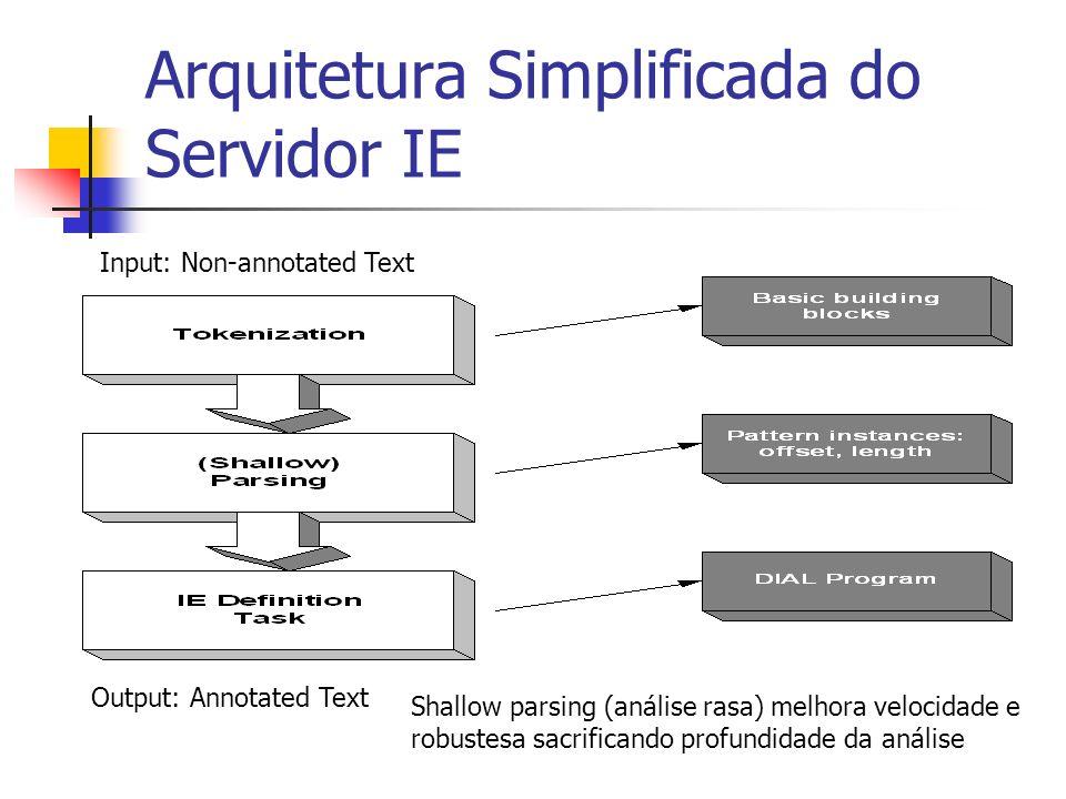 Arquitetura Simplificada do Servidor IE Input: Non-annotated Text Output: Annotated Text Shallow parsing (análise rasa) melhora velocidade e robustesa