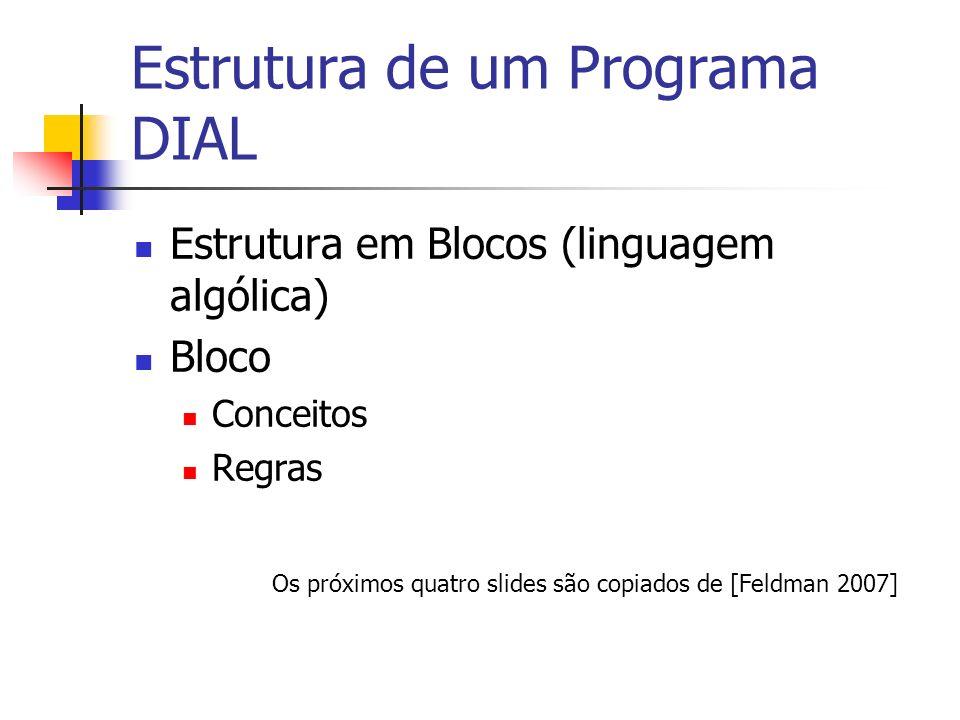 Estrutura de um Programa DIAL Estrutura em Blocos (linguagem algólica) Bloco Conceitos Regras Os próximos quatro slides são copiados de [Feldman 2007]
