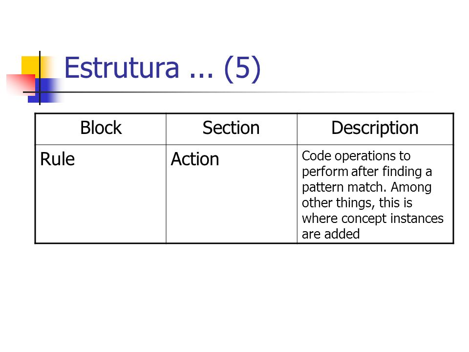 Estrutura... (5) BlockSectionDescription RuleAction Code operations to perform after finding a pattern match. Among other things, this is where concep