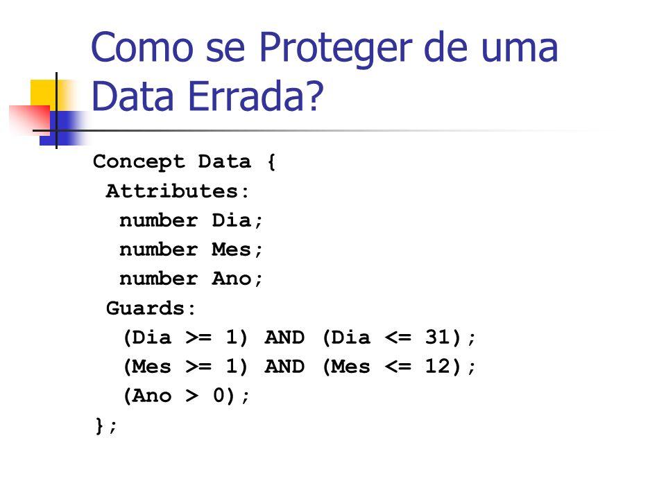 Como se Proteger de uma Data Errada? Concept Data { Attributes: number Dia; number Mes; number Ano; Guards: (Dia >= 1) AND (Dia <= 31); (Mes >= 1) AND