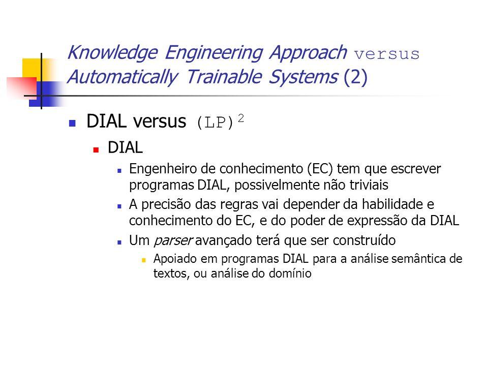 Knowledge Engineering Approach versus Automatically Trainable Systems (2) DIAL versus (LP) 2 DIAL Engenheiro de conhecimento (EC) tem que escrever pro