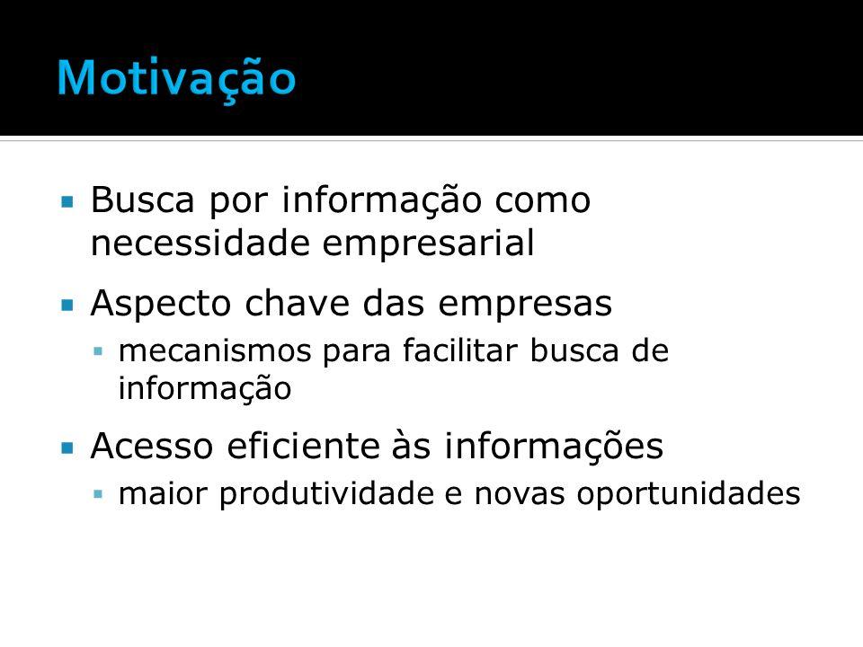 Gestão Portal de Informações Consciência Conhecimento Informação Dados